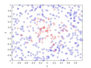 Poisson point process Archives – H  Paul Keeler